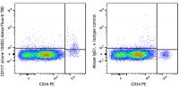 Alexa Fluor® 700 anti-human CD117 (c-kit)