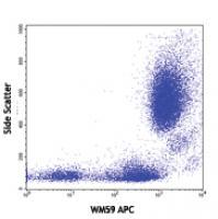 APC anti-human CD31